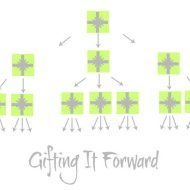 Gifting It Forward Giveaway
